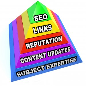 search engine optimization, reputation marketing